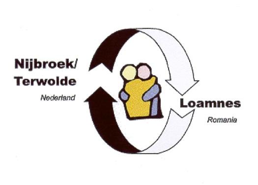 Logo Loamnes